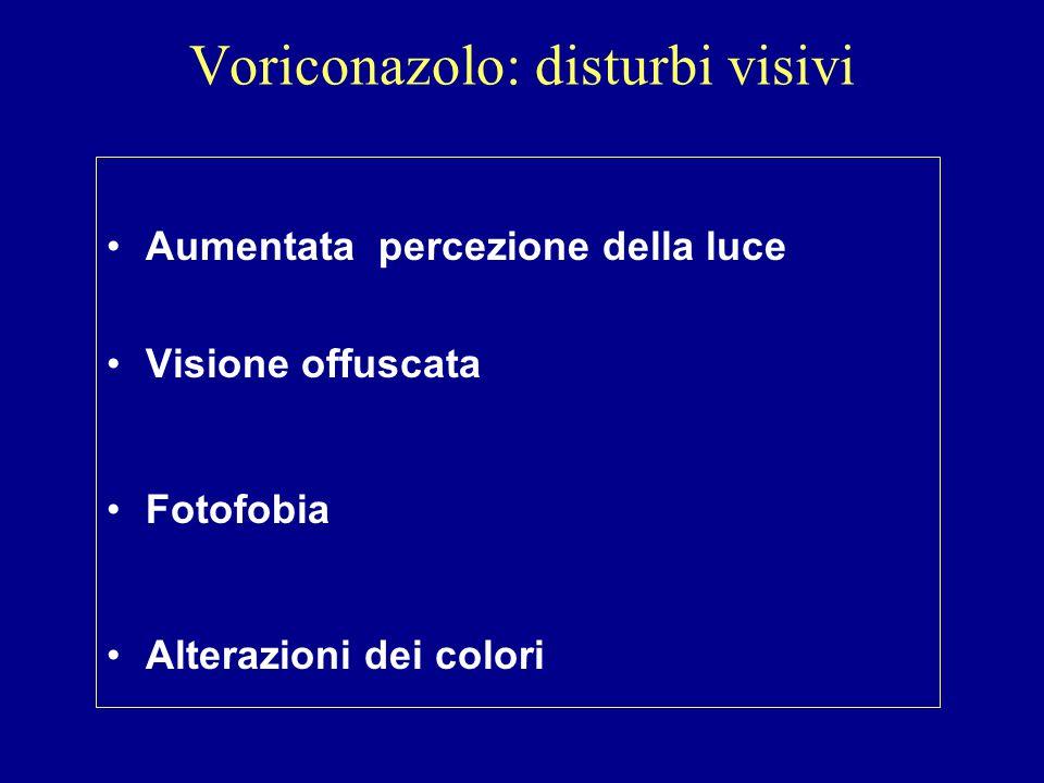 Voriconazolo: disturbi visivi Aumentata percezione della luce Visione offuscata Fotofobia Alterazioni dei colori