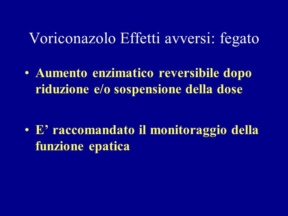 Voriconazolo Effetti avversi: fegato Aumento enzimatico reversibile dopo riduzione e/o sospensione della dose E' raccomandato il monitoraggio della fu