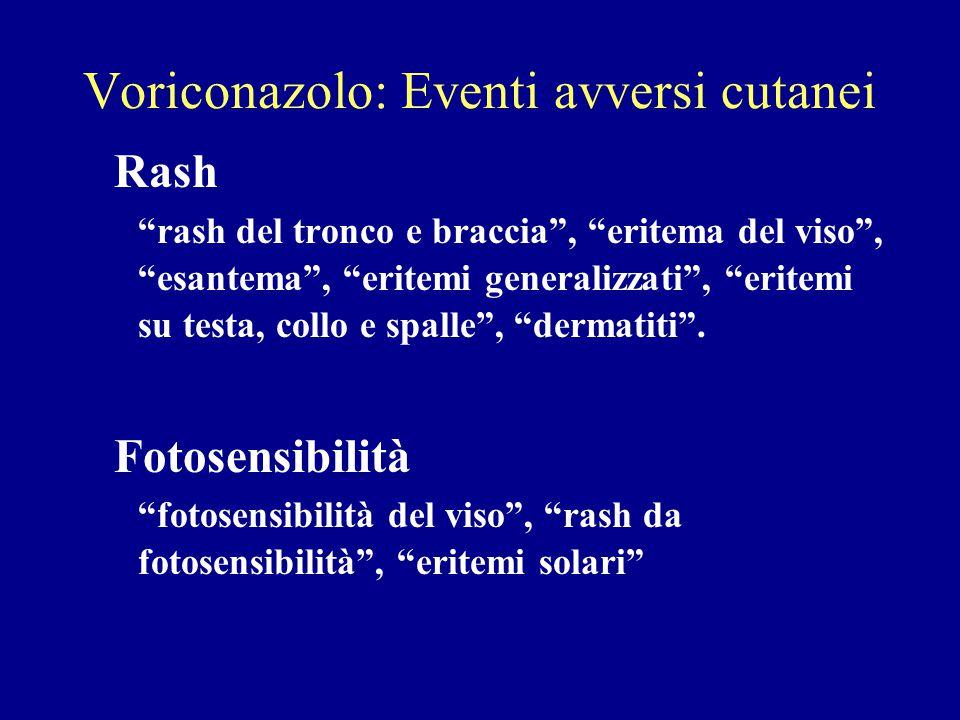 """Voriconazolo: Eventi avversi cutanei Rash """"rash del tronco e braccia"""", """"eritema del viso"""", """"esantema"""", """"eritemi generalizzati"""", """"eritemi su testa, col"""
