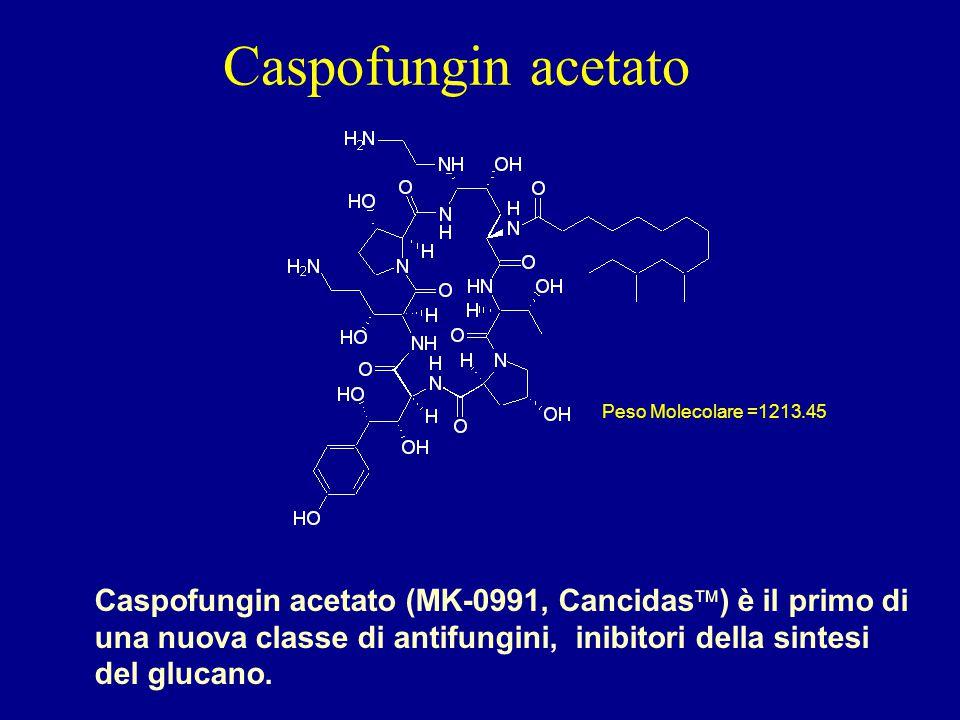 Caspofungin acetato Peso Molecolare =1213.45 Caspofungin acetato (MK-0991, Cancidas  ) è il primo di una nuova classe di antifungini, inibitori della