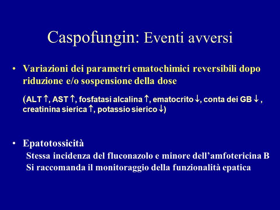 Caspofungin: Eventi avversi Variazioni dei parametri ematochimici reversibili dopo riduzione e/o sospensione della dose ( ALT , AST , fosfatasi alca