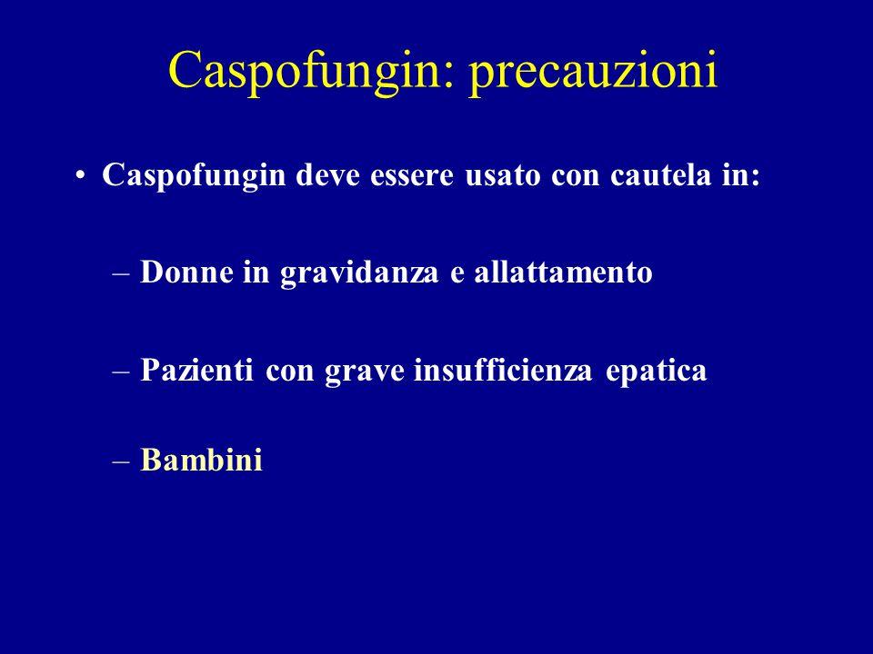 Caspofungin: precauzioni Caspofungin deve essere usato con cautela in: –Donne in gravidanza e allattamento –Pazienti con grave insufficienza epatica –