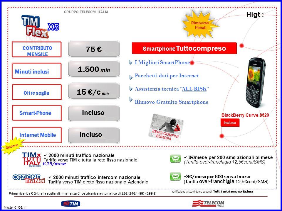 GRUPPO TELECOM ITALIA CONTRIBUTO MENSILE 75 € Incluso Minuti inclusi 1.500 min Smart-Phone Oltre soglia 15 €/c min Incluso Internet Mobile I Migliori