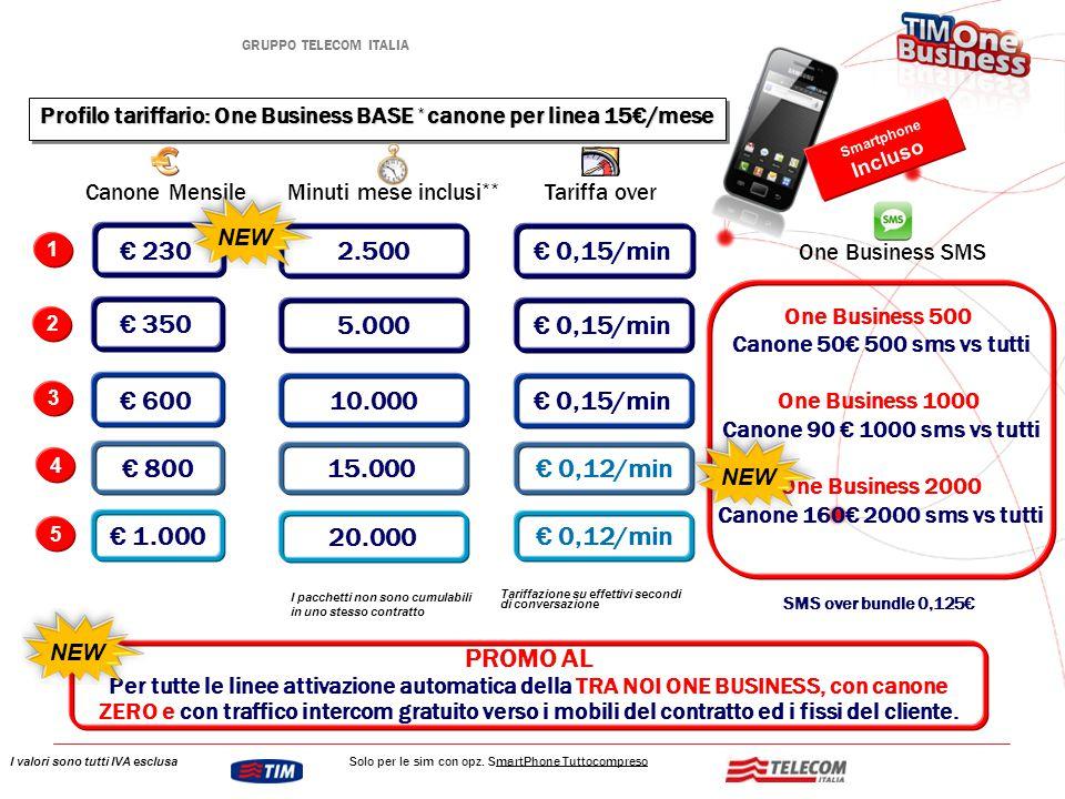 GRUPPO TELECOM ITALIA One Business 500 Canone 50€ 500 sms vs tutti One Business 1000 Canone 90 € 1000 sms vs tutti One Business 2000 Canone 160€ 2000