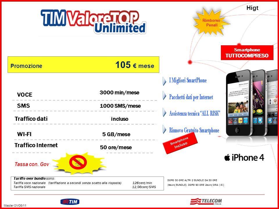 GRUPPO TELECOM ITALIA Tariffe over bundle sono: Tariffa voce nazionale (tariffazione a secondi senza scatto alla risposta) 12€cent/min Tariffa SMS nazionale 12,5€cent/SMS VOCE WI-FI 3000 min/mese 1000 SMS/mese SMS Traffico dati incluso 5 GB/mese Traffico Internet 50 ore/mese DOPO 30 ORE ALTRI 2 BUNDLE DA 30 0RE (8euro/BUNDLE).
