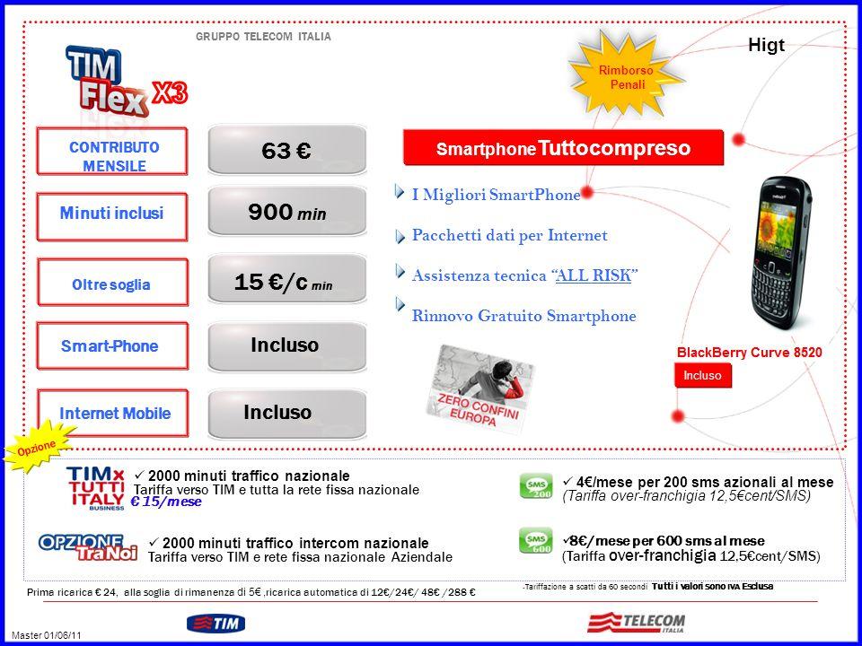 GRUPPO TELECOM ITALIA CONTRIBUTO MENSILE 63 € Incluso Minuti inclusi 900 min Smart-Phone Oltre soglia 15 €/c min Incluso Internet Mobile I Migliori Sm