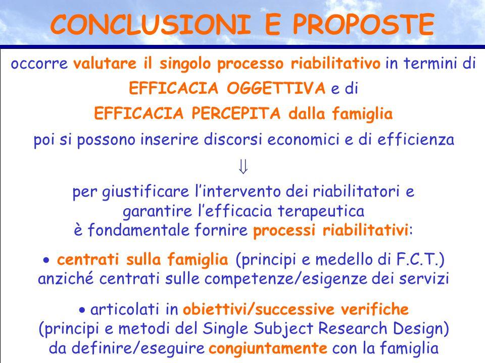 occorre valutare il singolo processo riabilitativo in termini di EFFICACIA OGGETTIVA e di EFFICACIA PERCEPITA dalla famiglia poi si possono inserire d
