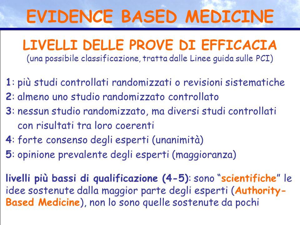 LIVELLI DELLE PROVE DI EFFICACIA (una possibile classificazione, tratta dalle Linee guida sulle PCI) 1: più studi controllati randomizzati o revisioni