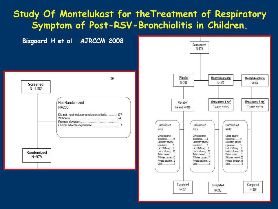 Study Of Montelukast for theTreatment of Respiratory Symptom of Post-RSV-Bronchiolitis in Children.