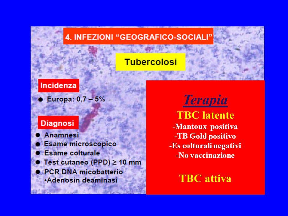 Terapia TBC latente -Mantoux positiva -TB Gold positivo -Es colturali negativi -No vaccinazione TBC attiva