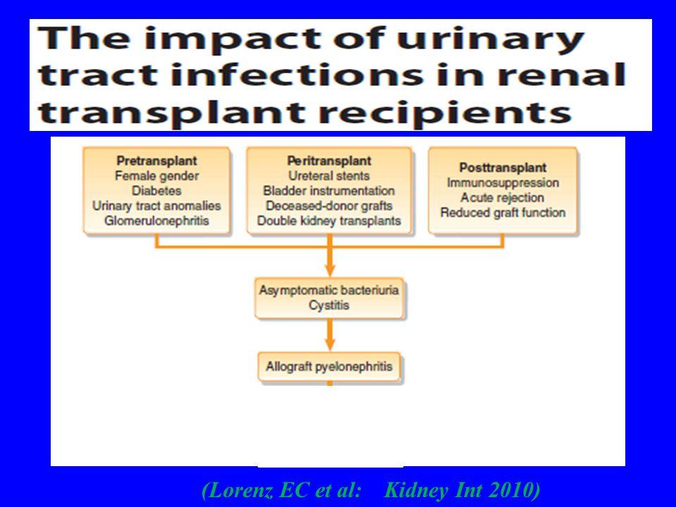 (Lorenz EC et al: Kidney Int 2010)