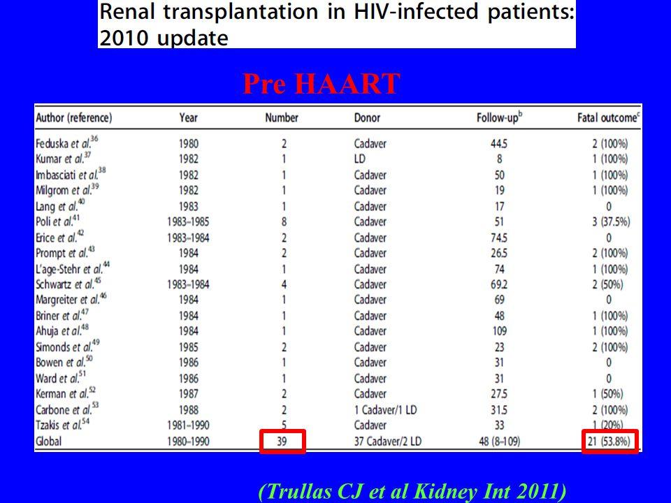 (Trullas CJ et al Kidney Int 2011) Pre HAART
