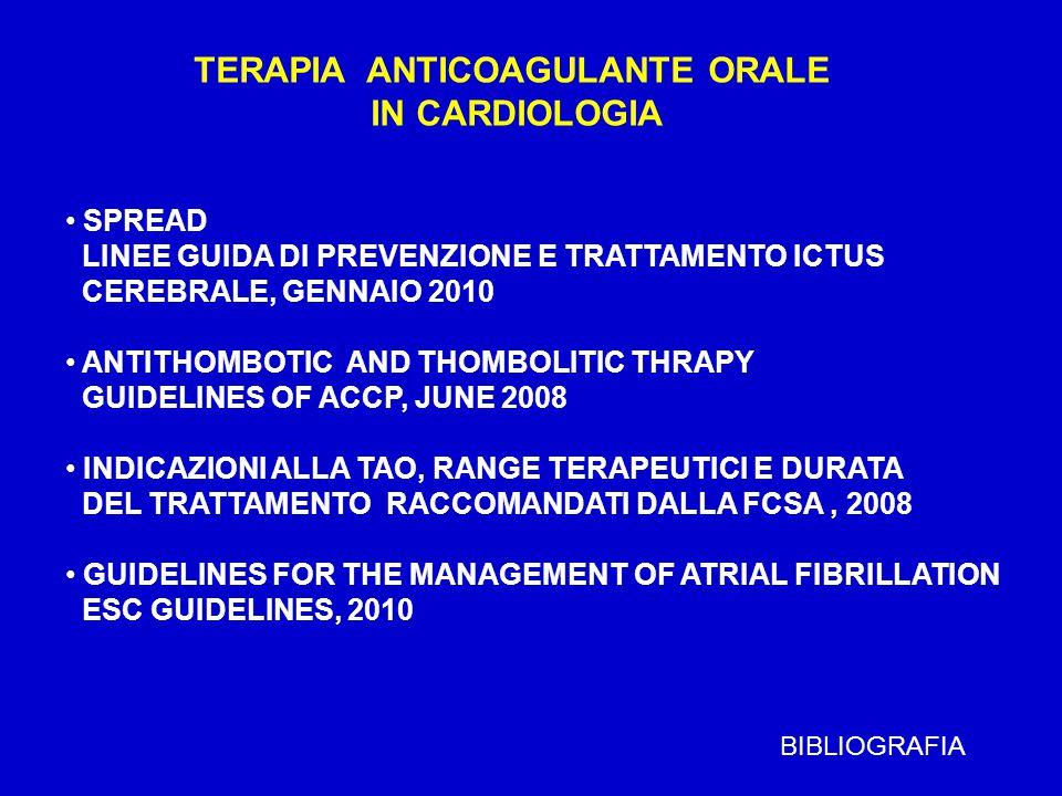 SPREAD LINEE GUIDA DI PREVENZIONE E TRATTAMENTO ICTUS CEREBRALE, GENNAIO 2010 ANTITHOMBOTIC AND THOMBOLITIC THRAPY GUIDELINES OF ACCP, JUNE 2008 INDIC