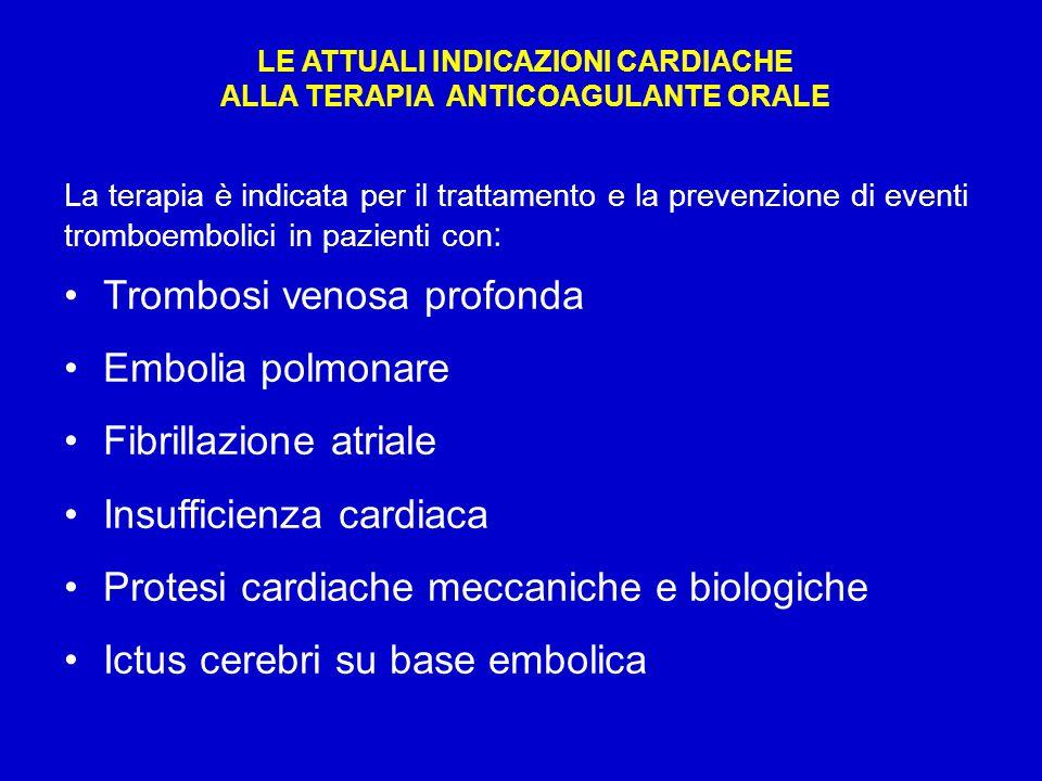 LE ATTUALI INDICAZIONI CARDIACHE ALLA TERAPIA ANTICOAGULANTE ORALE La terapia è indicata per il trattamento e la prevenzione di eventi tromboembolici in pazienti con : Trombosi venosa profonda Embolia polmonare Fibrillazione atriale Insufficienza cardiaca Protesi cardiache meccaniche e biologiche Ictus cerebri su base embolica