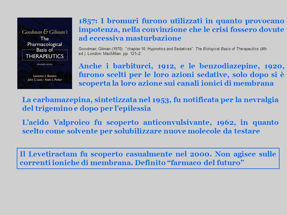 1857: I bromuri furono utilizzati in quanto provocano impotenza, nella convinzione che le crisi fossero dovute ad eccessiva masturbazione Goodman; Gilman (1970).