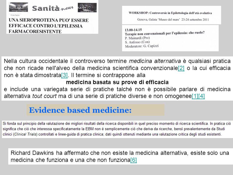 Nella cultura occidentale il controverso termine medicina alternativa è qualsiasi pratica che non ricade nell alveo della medicina scientifica convenzionale[2] o la cui efficacia non è stata dimostrata[3].