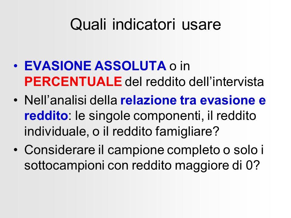 Quali indicatori usare EVASIONE ASSOLUTA o in PERCENTUALE del reddito dell'intervista Nell'analisi della relazione tra evasione e reddito: le singole componenti, il reddito individuale, o il reddito famigliare.