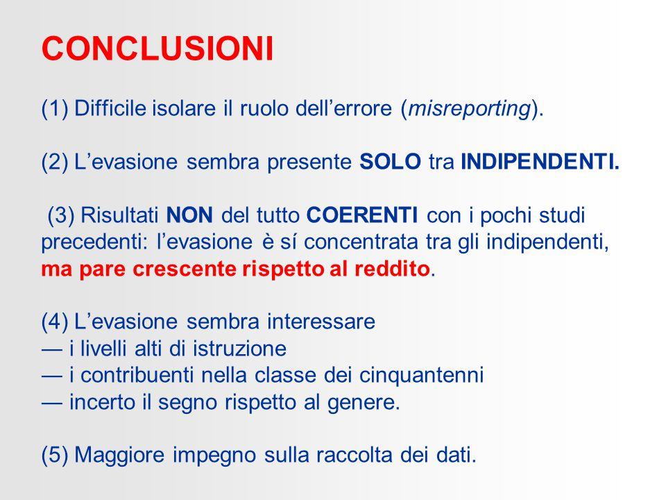 CONCLUSIONI (1) Difficile isolare il ruolo dell'errore (misreporting).