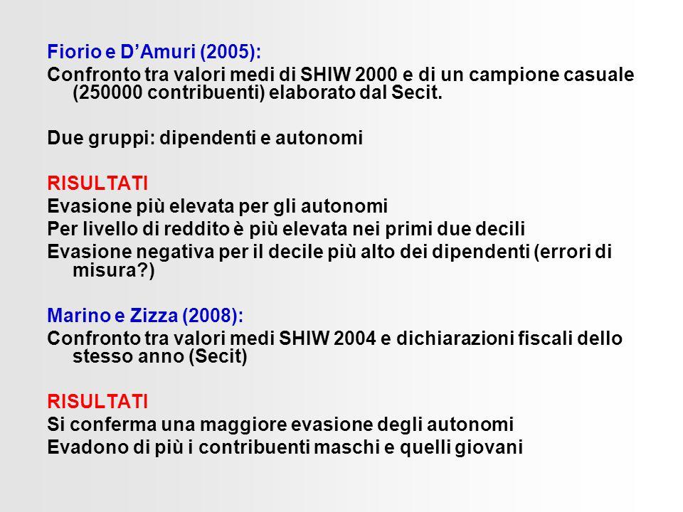 Fiorio e D'Amuri (2005): Confronto tra valori medi di SHIW 2000 e di un campione casuale (250000 contribuenti) elaborato dal Secit.