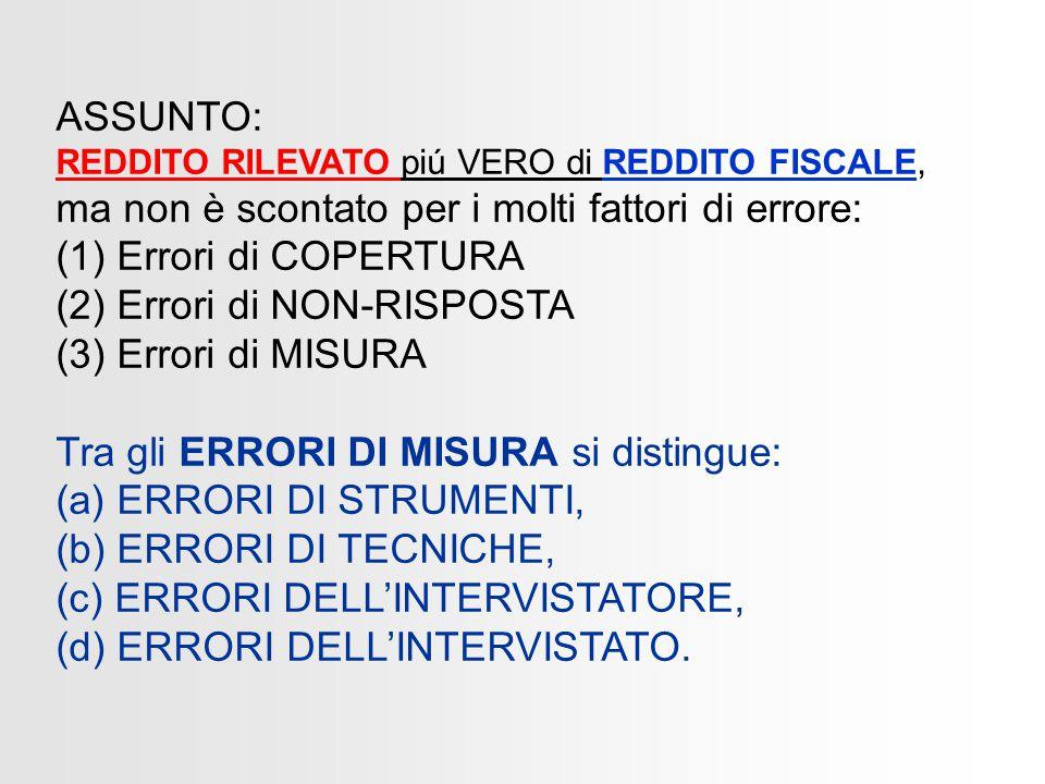 ASSUNTO: REDDITO RILEVATO piú VERO di REDDITO FISCALE, ma non è scontato per i molti fattori di errore: (1) Errori di COPERTURA (2) Errori di NON-RISPOSTA (3) Errori di MISURA Tra gli ERRORI DI MISURA si distingue: (a) ERRORI DI STRUMENTI, (b) ERRORI DI TECNICHE, (c) ERRORI DELL'INTERVISTATORE, (d) ERRORI DELL'INTERVISTATO.