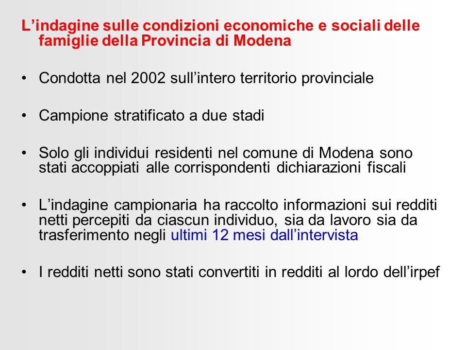 Esiti abbinamento con dati fiscali \\\\\\\SI SI  MancSI=MancTotale FI\\\\\\\n/ %Med.n/ %Med.