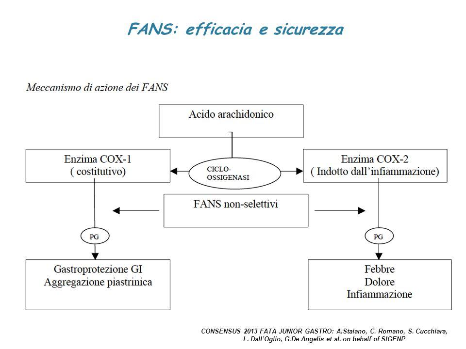 FANS: efficacia e sicurezza CONSENSUS 2013 FATA JUNIOR GASTRO: A.Staiano, C.