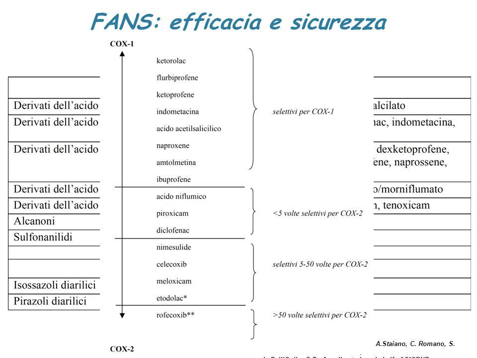 CONSENSUS 2013 FATA JUNIOR GASTRO: A.Staiano, C.Romano, S.