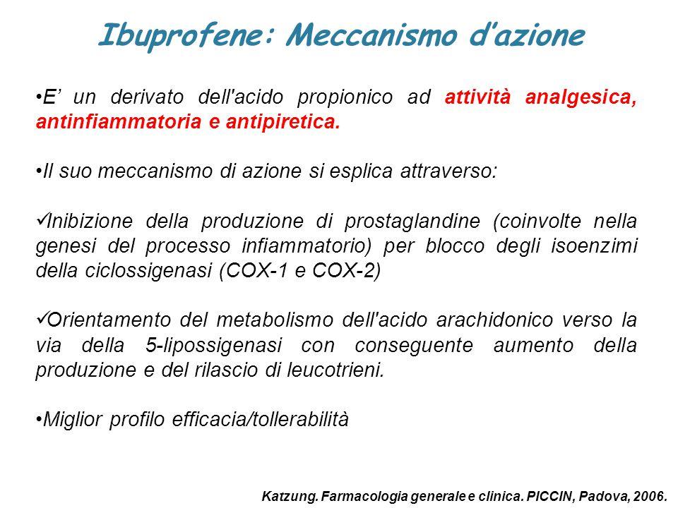 Ibuprofene: Meccanismo d'azione E' un derivato dell'acido propionico ad attività analgesica, antinfiammatoria e antipiretica. Il suo meccanismo di azi