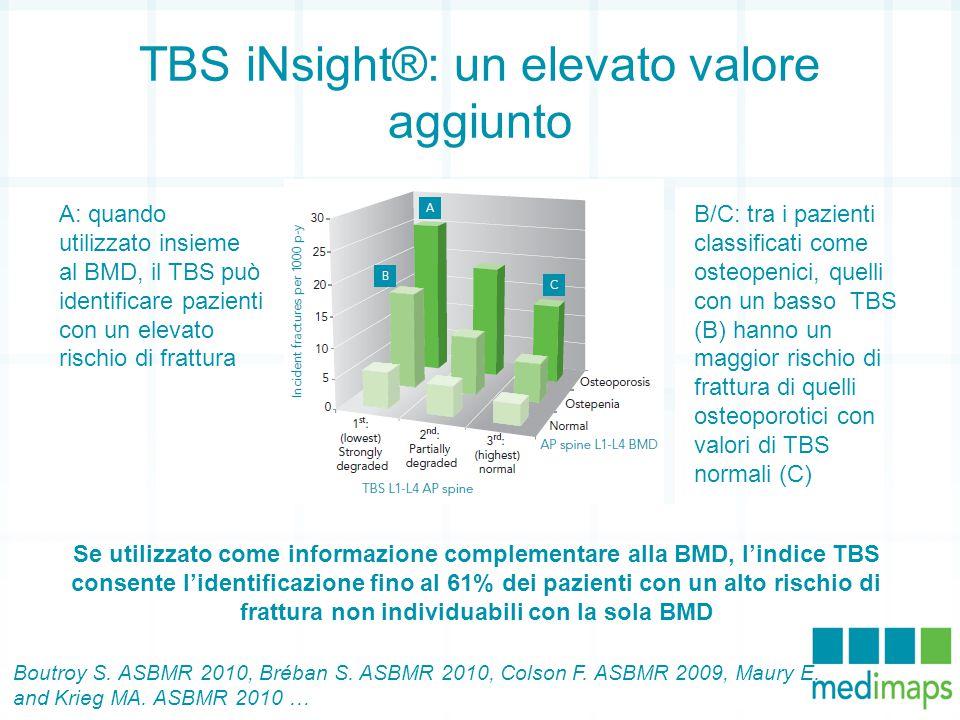 TBS iNsight®: un elevato valore aggiunto A: quando utilizzato insieme al BMD, il TBS può identificare pazienti con un elevato rischio di frattura B/C: