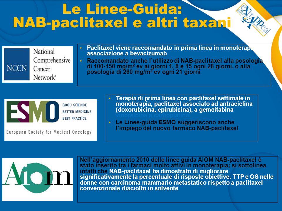 Le Linee-Guida: NAB-paclitaxel e altri taxani Paclitaxel viene raccomandato in prima linea in monoterapia o in associazione a bevacizumab Raccomandato