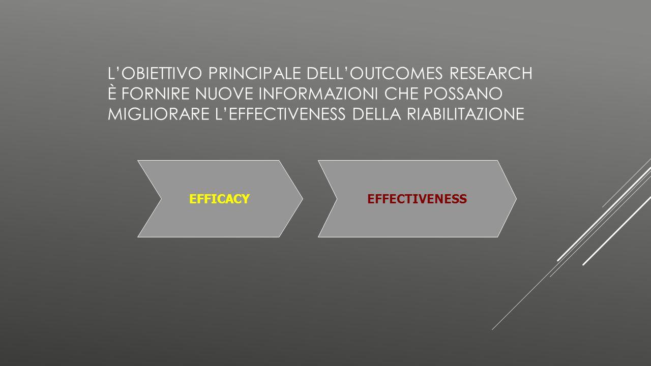 L'OBIETTIVO PRINCIPALE DELL'OUTCOMES RESEARCH È FORNIRE NUOVE INFORMAZIONI CHE POSSANO MIGLIORARE L'EFFECTIVENESS DELLA RIABILITAZIONE EFFECTIVENESSEF