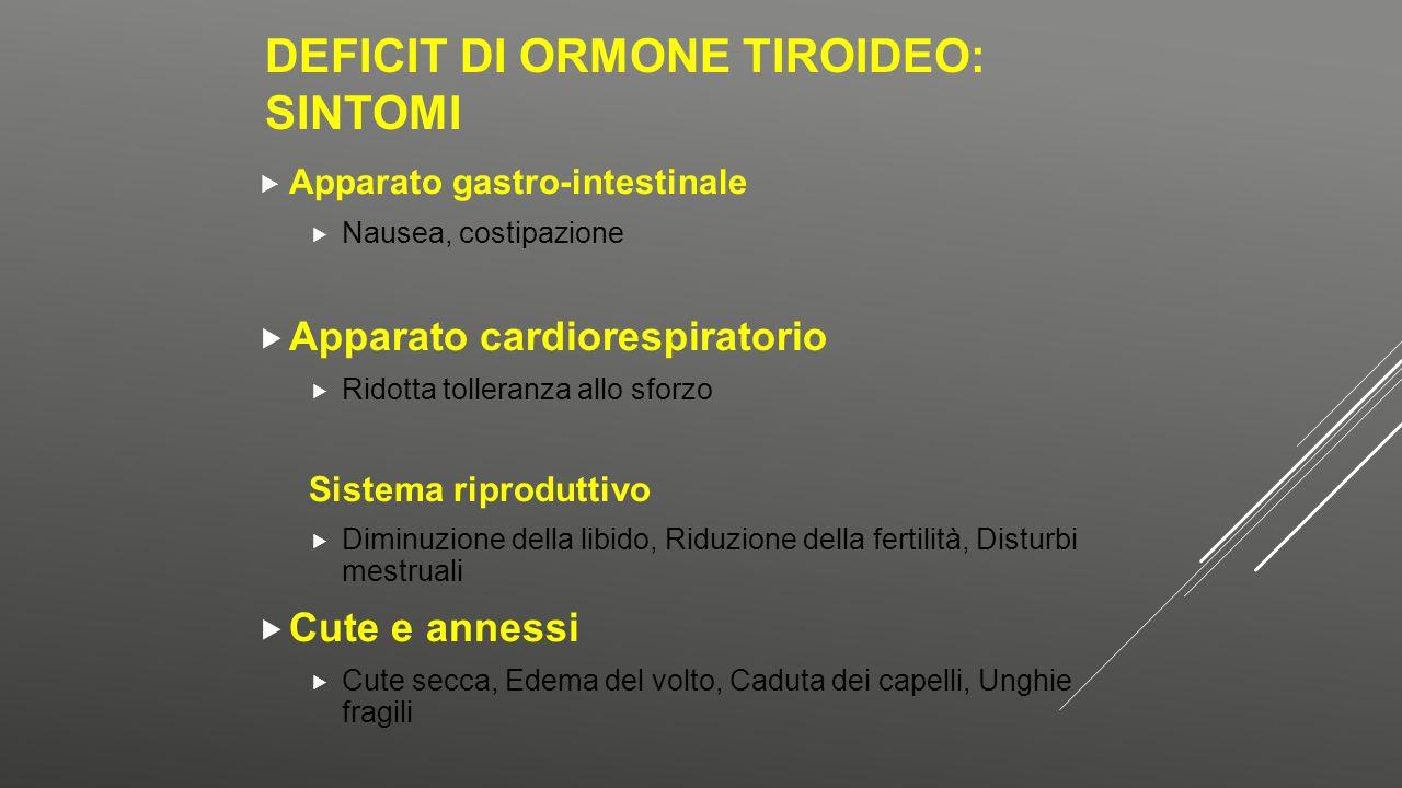 DEFICIT DI ORMONE TIROIDEO: SINTOMI  Apparato gastro-intestinale  Nausea, costipazione  Apparato cardiorespiratorio  Ridotta tolleranza allo sforz