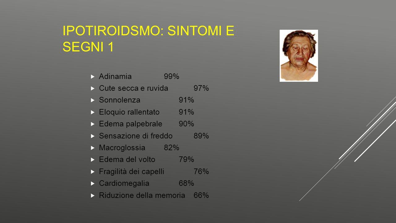 IPOTIROIDSMO: SINTOMI E SEGNI 1  Adinamia99%  Cute secca e ruvida97%  Sonnolenza91%  Eloquio rallentato91%  Edema palpebrale90%  Sensazione di f