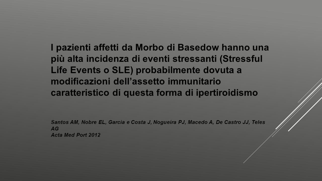 I pazienti affetti da Morbo di Basedow hanno una più alta incidenza di eventi stressanti (Stressful Life Events o SLE) probabilmente dovuta a modifica