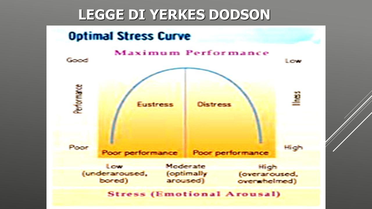 SINDROME PREMESTRUALE: DEFINIZIONE  E' un'entità clinica caratterizzata da sintomi di tipo emozionale, fisico e comportamentale con un andamento ciclico.