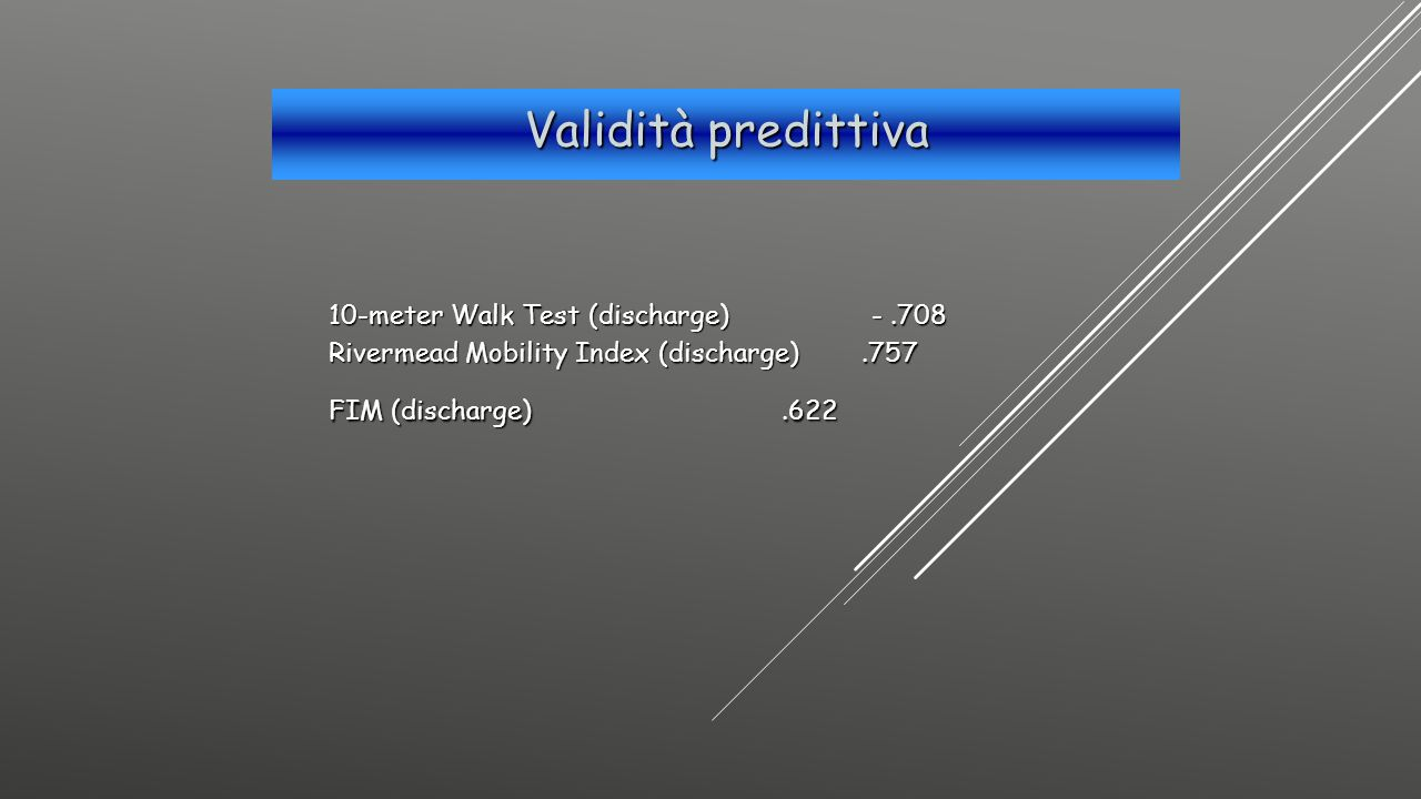10-meter Walk Test (discharge) -.708 Rivermead Mobility Index (discharge).757 FIM (discharge).622 Validità predittiva