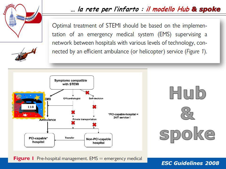 ESC Guidelines 2008 118