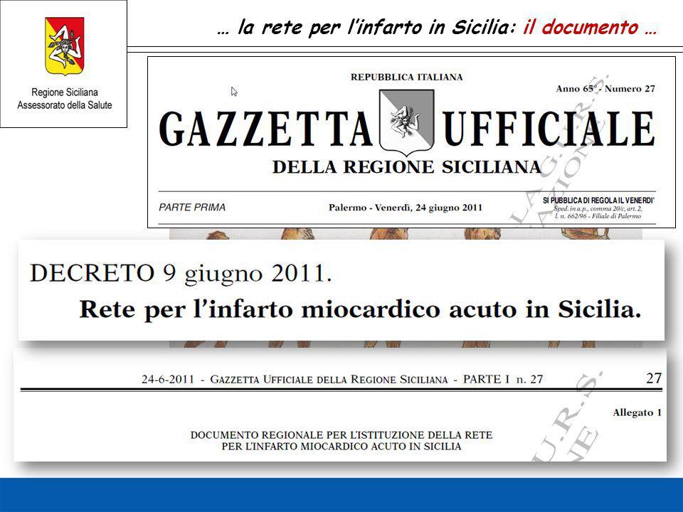 … la rete per l'infarto in Sicilia: il documento …