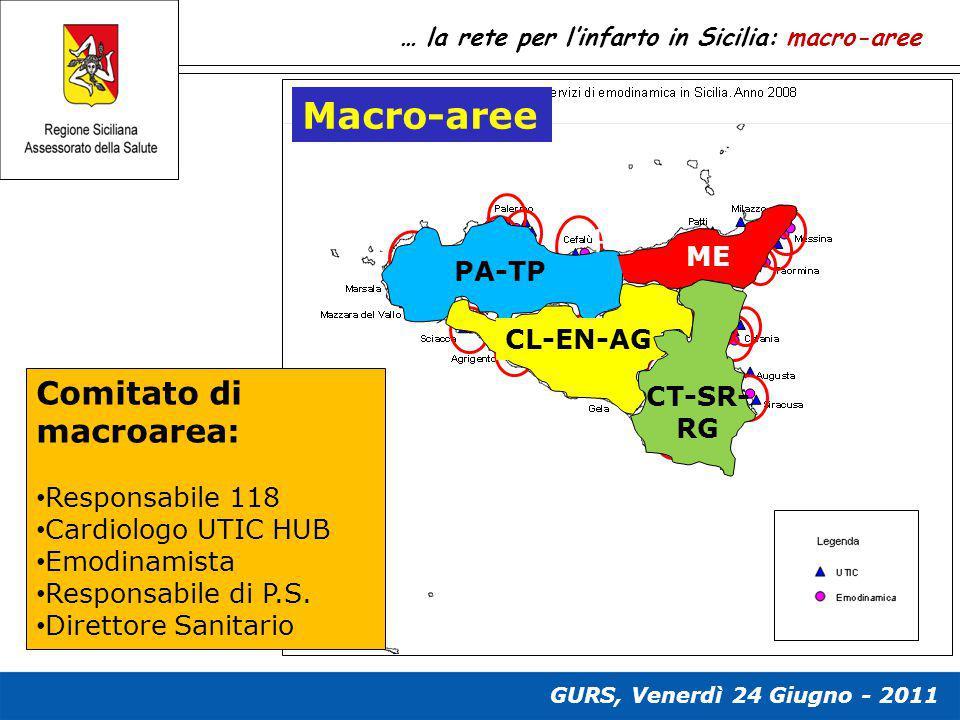 … la rete per l'infarto in Sicilia: macro-aree Macro-aree P PA-TP ME CL-EN-AG CT-SR- RG Comitato di macroarea: Responsabile 118 Cardiologo UTIC HUB Em
