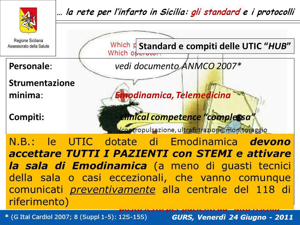 """Which patient? Which operator? … la rete per l'infarto in Sicilia: gli standard e i protocolli Standard e compiti delle UTIC """"HUB"""" * (G Ital Cardiol 2"""
