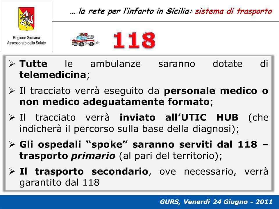 … la rete per l'infarto in Sicilia: sistema di trasporto  Tutte le ambulanze saranno dotate di telemedicina;  Il tracciato verrà eseguito da persona