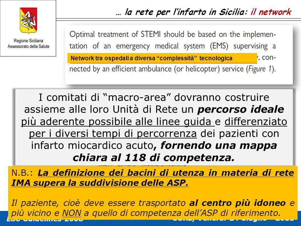 """… la rete per l'infarto in Sicilia: il network ESC Guidelines 2008 I comitati di """"macro-area"""" dovranno costruire assieme alle loro Unità di Rete un pe"""