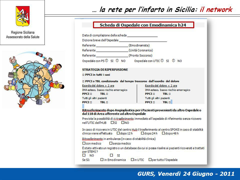 … la rete per l'infarto in Sicilia: il network GURS, Venerdì 24 Giugno - 2011