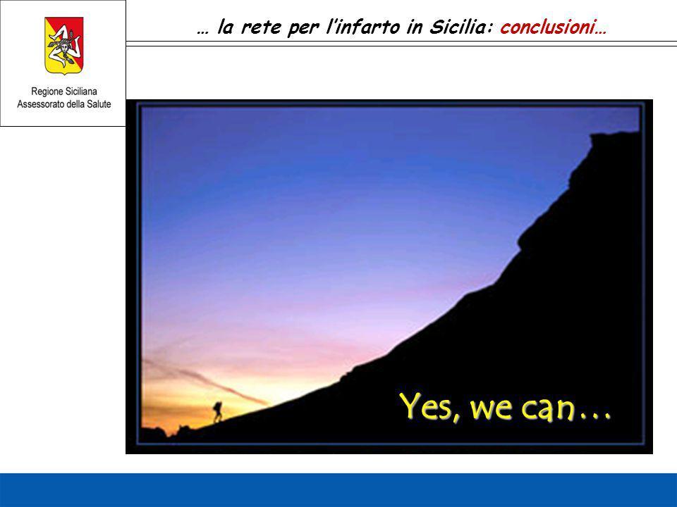 … la rete per l'infarto in Sicilia: conclusioni… Yes, we can…