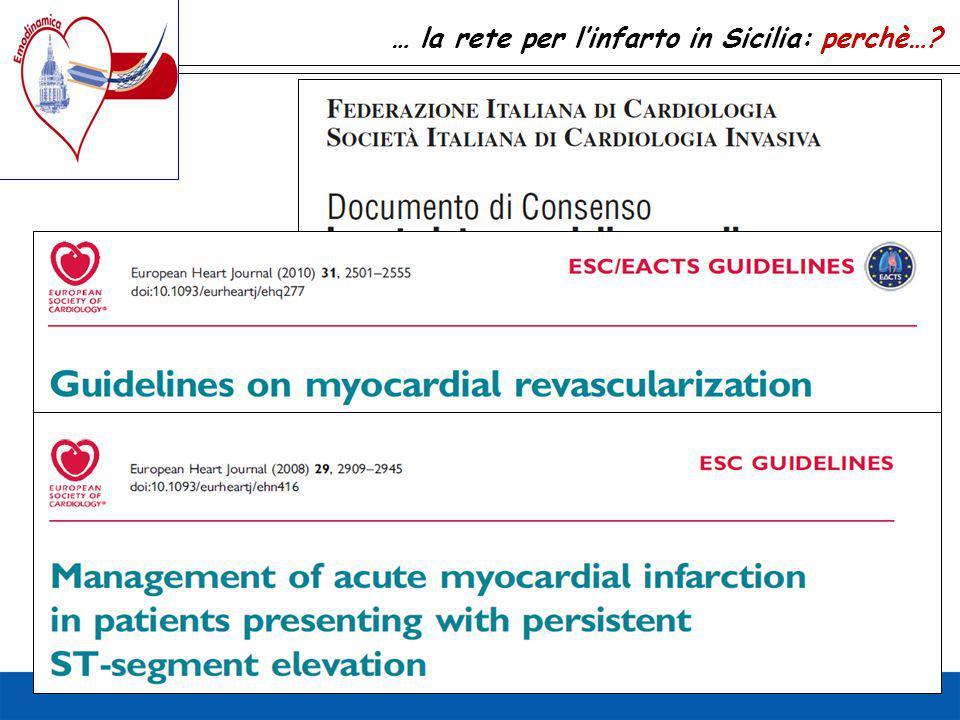 … la rete per l'infarto in Sicilia: perchè…?