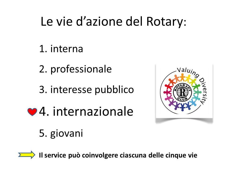 Le vie d'azione del Rotary : 1. interna 2. professionale 3. interesse pubblico 4. internazionale 5. giovani Il service può coinvolgere ciascuna delle