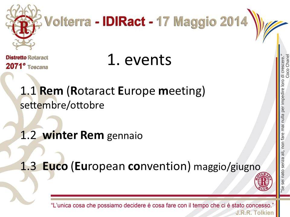 1. events 1.1 Rem (Rotaract Europe meeting) settembre/ottobre 1.2 winter Rem gennaio 1.3 Euco (European convention) maggio/giugno