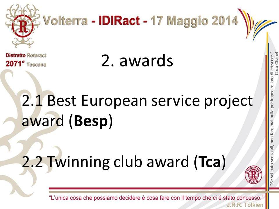 2. awards 2.1 Best European service project award (Besp) 2.2 Twinning club award (Tca)