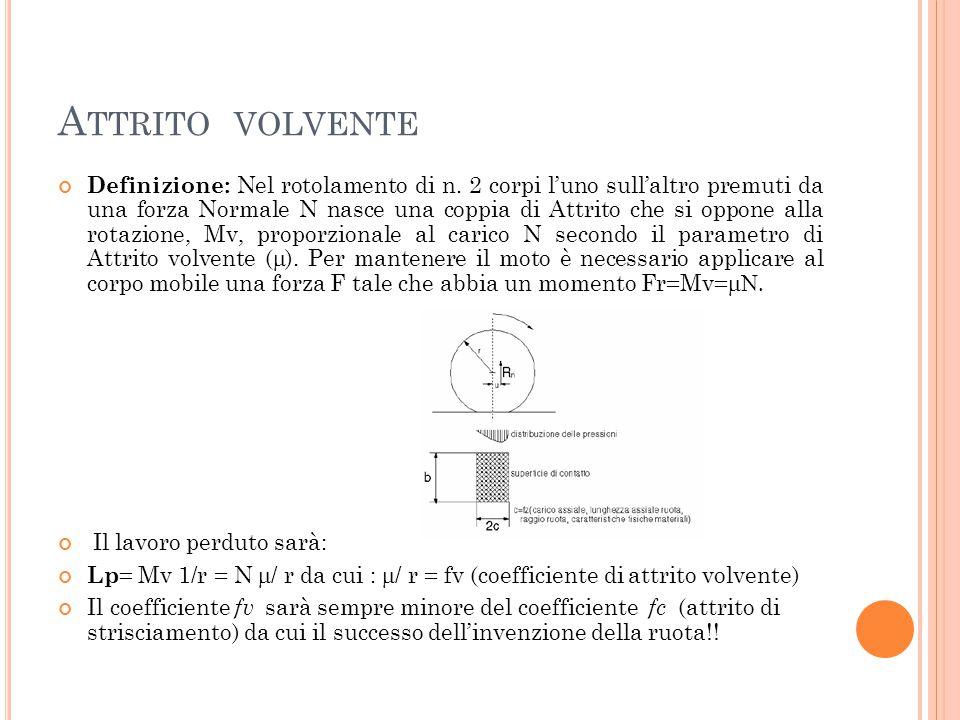 V ALORI DEL COEFFICIENTE F V Pneumatico – asfalto0,5 – 0,10 Ruota ferroviaria – rotaia0,3 – 0,5 Sfere rotolanti (cuscinetti)0,0025 – 0,01 In generale, il coefficiente di attrito volvente è all'incirca direttamente proporzionale al coefficiente di attrito statico e inversamente proporzionale al raggio della ruota.