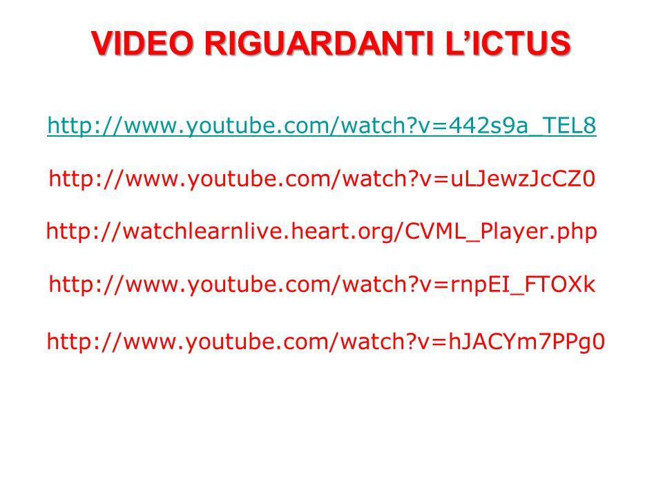 Vallar, Papagno (a cura di), Manuale di neuropsicologia, Il Mulino, 2011 Capitolo IV. ELEMENTI DI NEUROLOGIA http://www.youtube.com/watch?v=442s9a_TEL